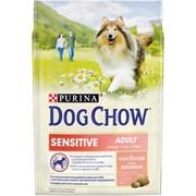 Purina Dog Chow - Сухой корм для взрослых собак старше 1 года с чувствительным пищеварением (с лососем)